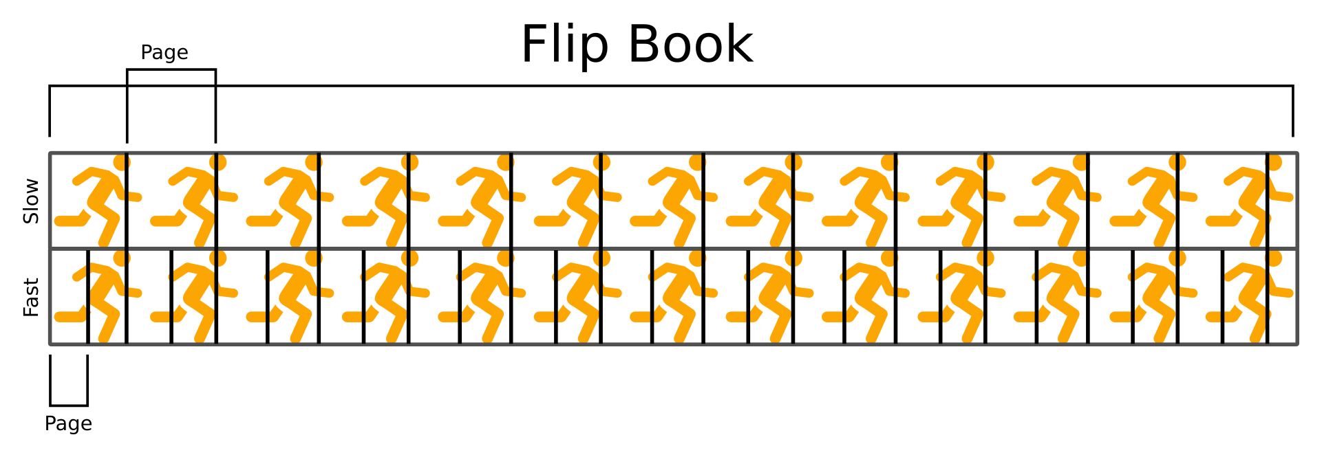 The two flip books.